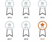 Pfeffers PR-Ranking 2014 bis 2019